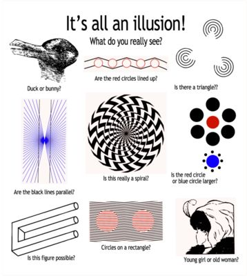A5 Illusions